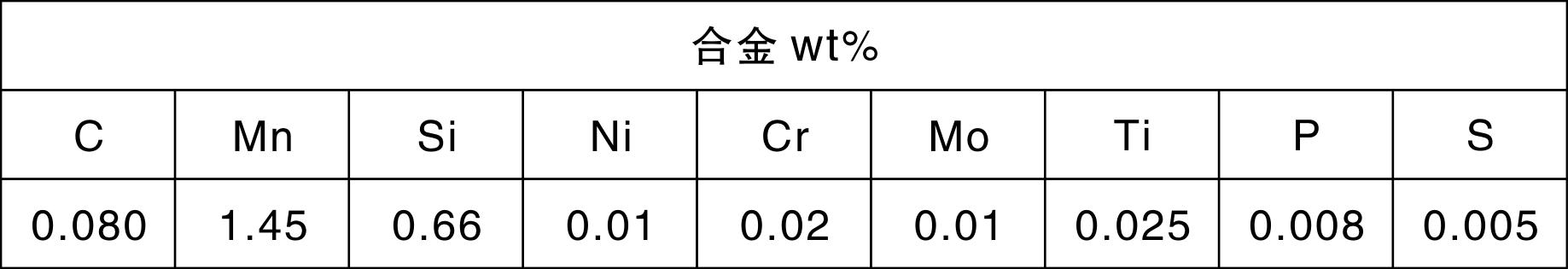 典型成分.png